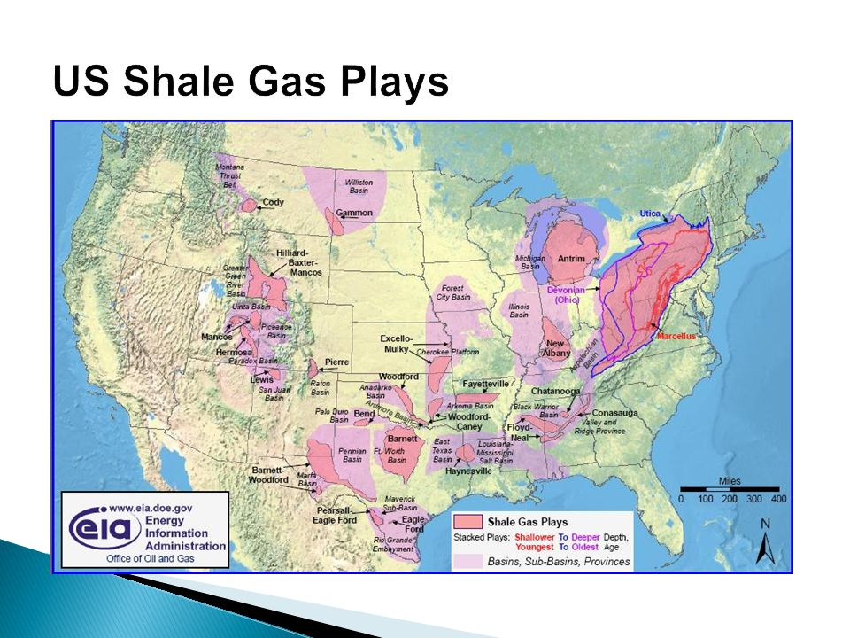 US Shale Gas Plays