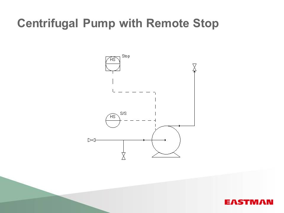 Centrifugal Pump with Remote Stop