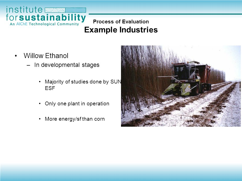 Process of Evaluation Example Industries