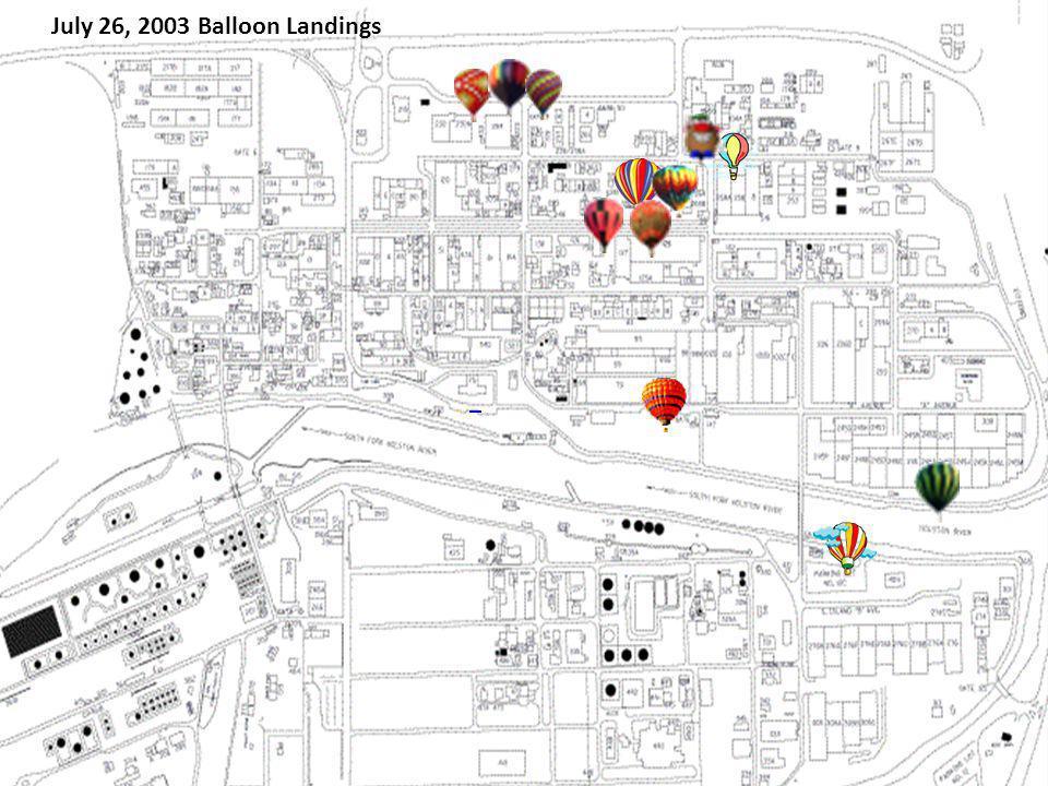 July 26, 2003 Balloon Landings