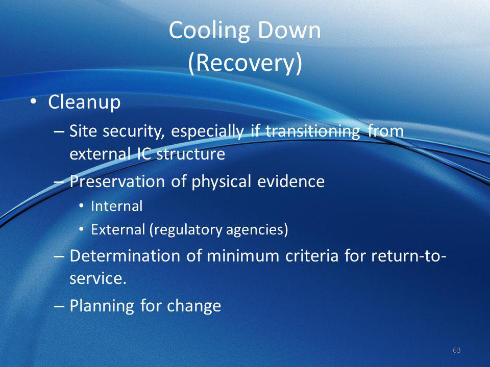 Cooling Down (Recovery)