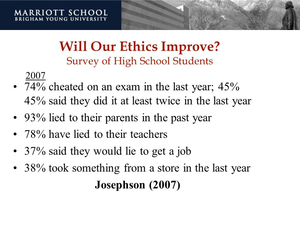 Will Our Ethics Improve Survey of High School Students