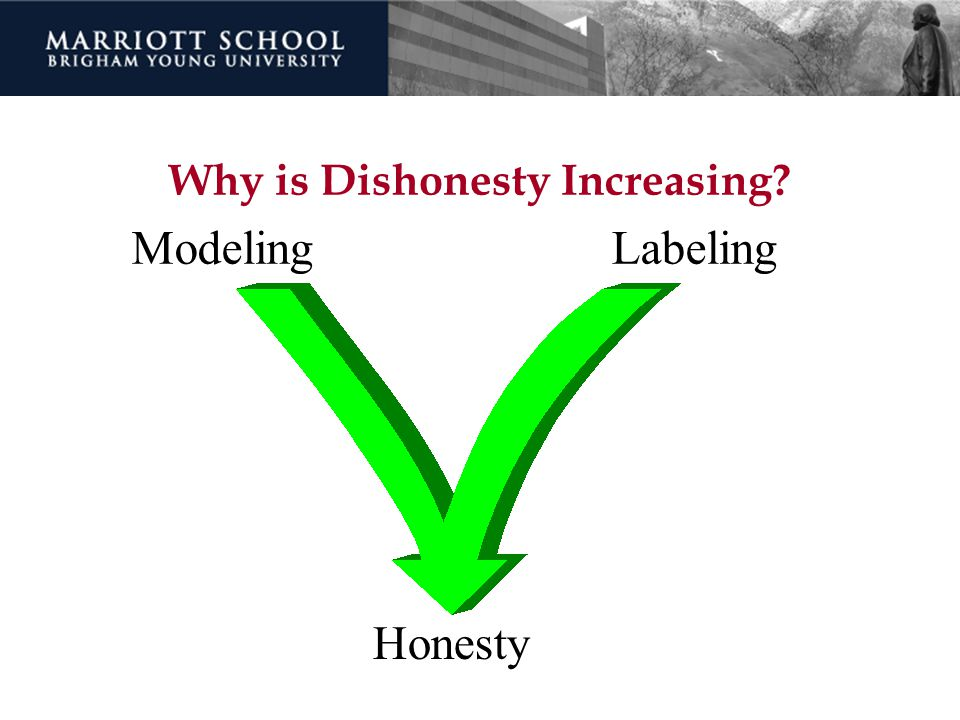 Why is Dishonesty Increasing