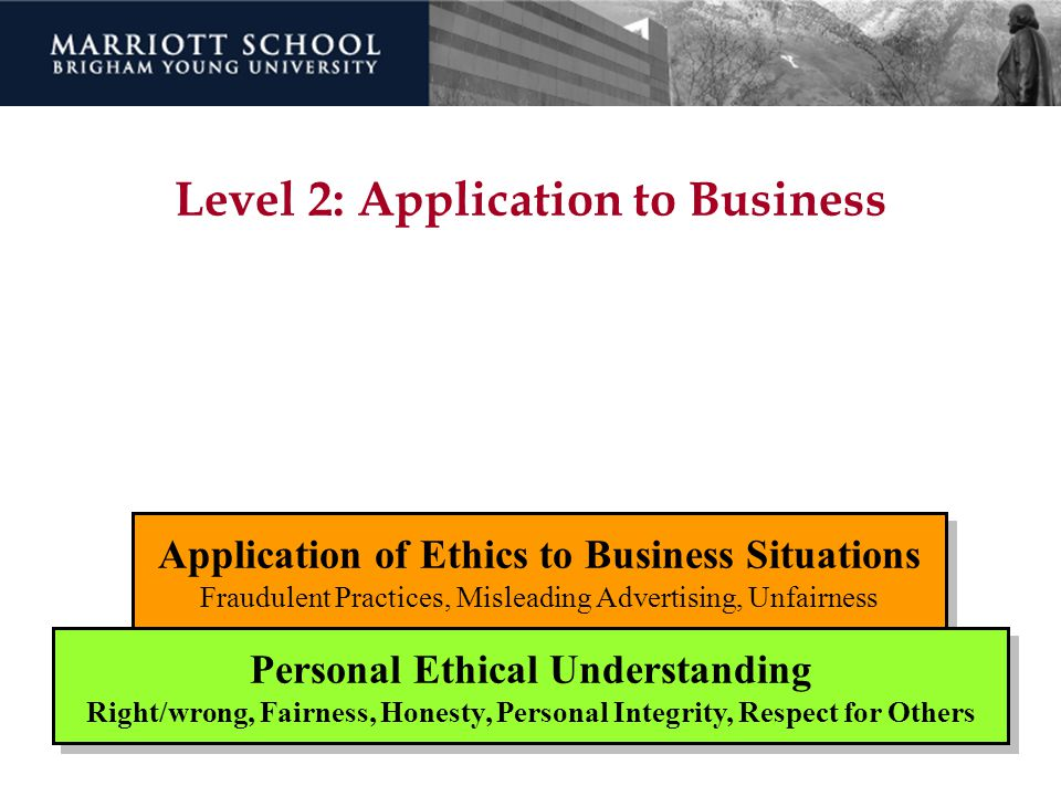 Level 2: Application to Business