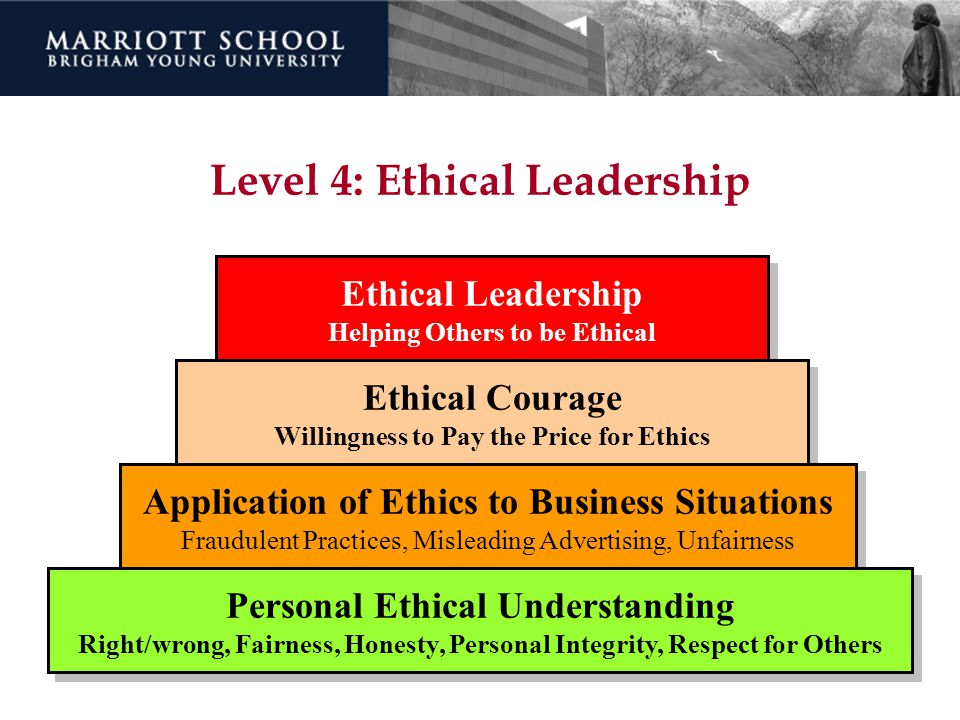 Level 4: Ethical Leadership