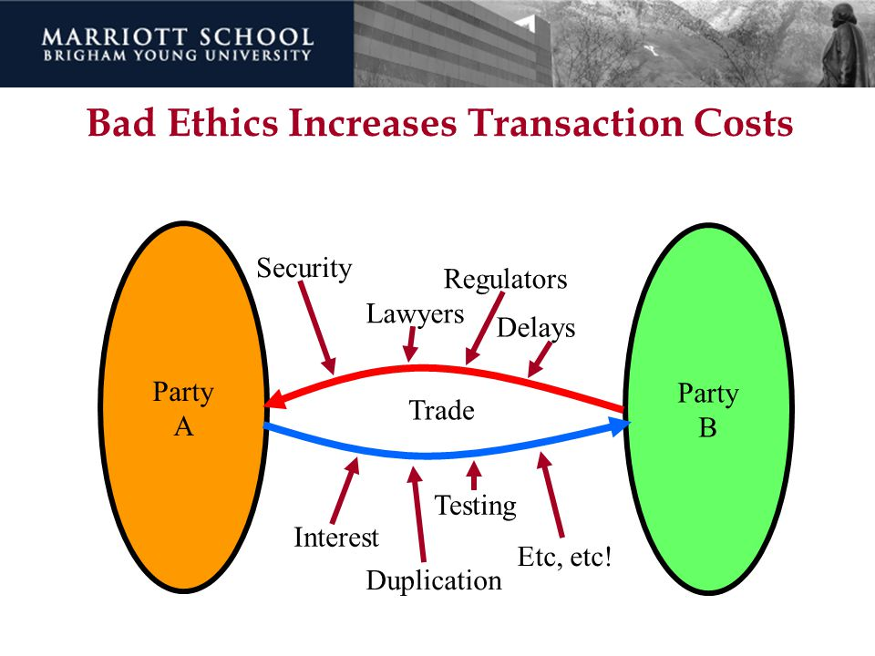 Bad Ethics Increases Transaction Costs