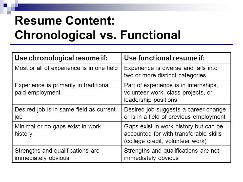 Chronological Resume Vs Functional Resume How To Write A