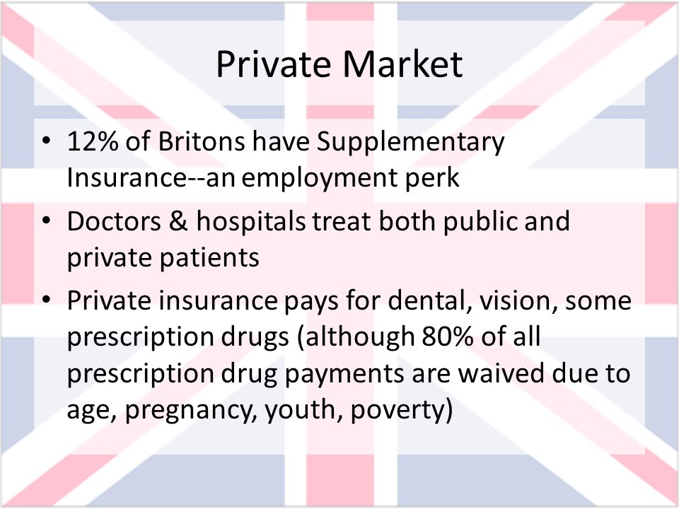 Private Market 12% of Britons have Supplementary Insurance--an employment perk. Doctors & hospitals treat both public and private patients.