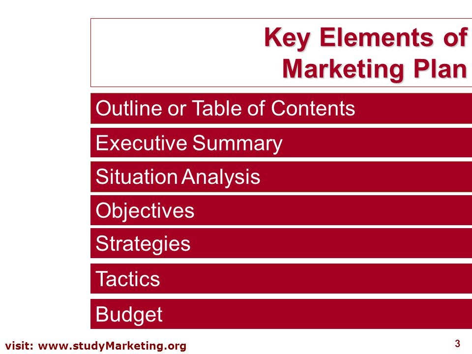 Key Elements of Marketing Plan Outline or Table of Contents
