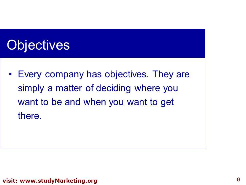 Objectives Every company has objectives.