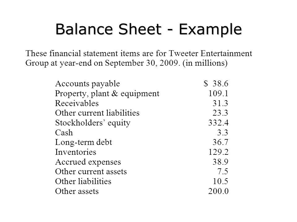 Balance Sheet - Example