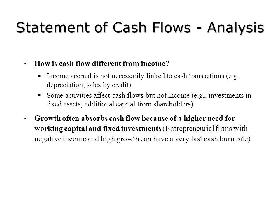Statement of Cash Flows - Analysis