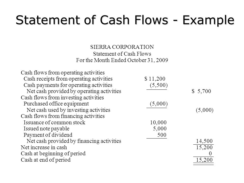 Statement of Cash Flows - Example