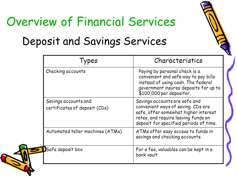 Overview of Financial Services