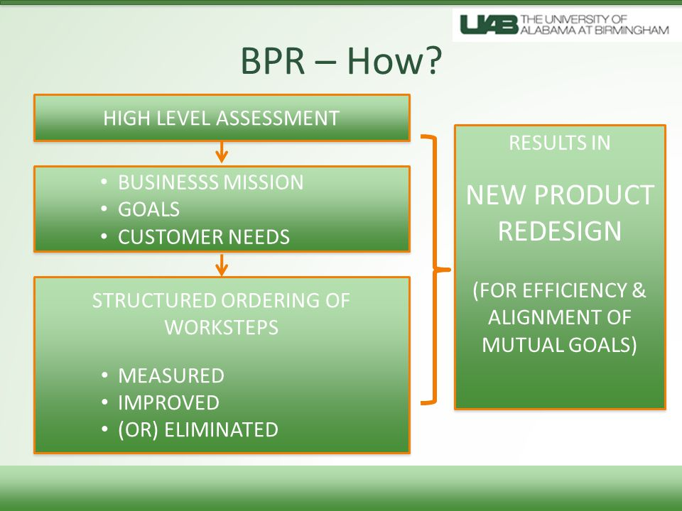 BPR – How NEW PRODUCT REDESIGN HIGH LEVEL ASSESSMENT RESULTS IN