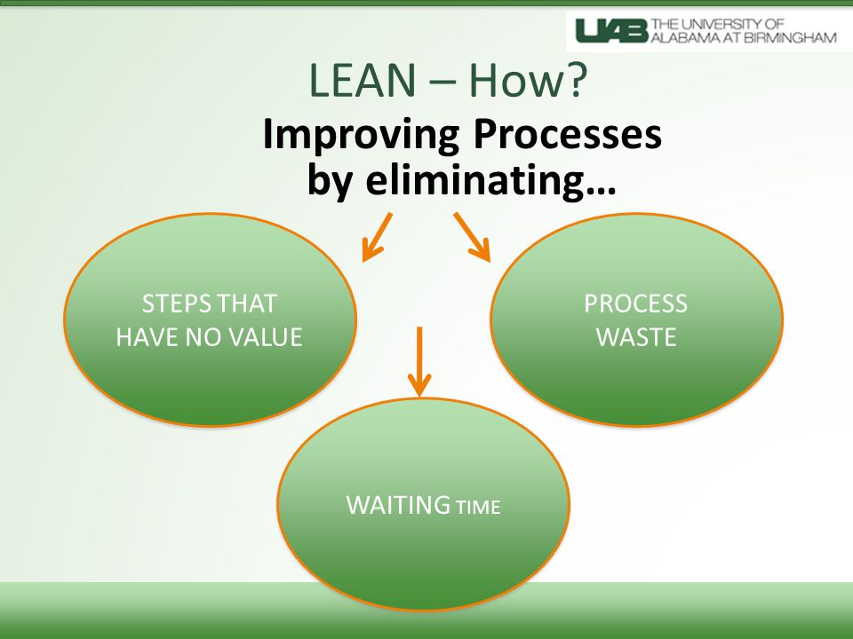 Improving Processes by eliminating…
