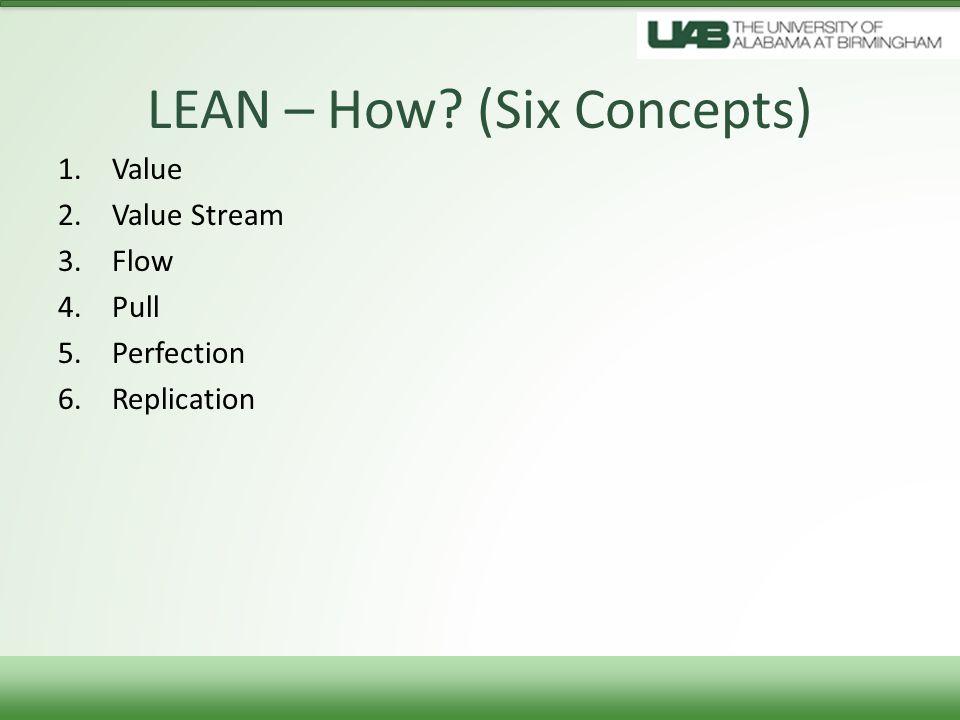 LEAN – How (Six Concepts)