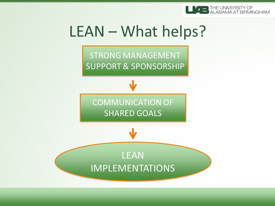 LEAN – What helps LEAN IMPLEMENTATIONS