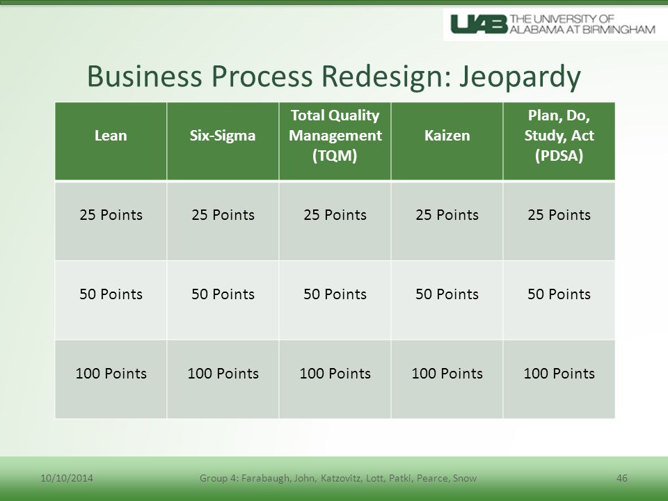 Business Process Redesign: Jeopardy