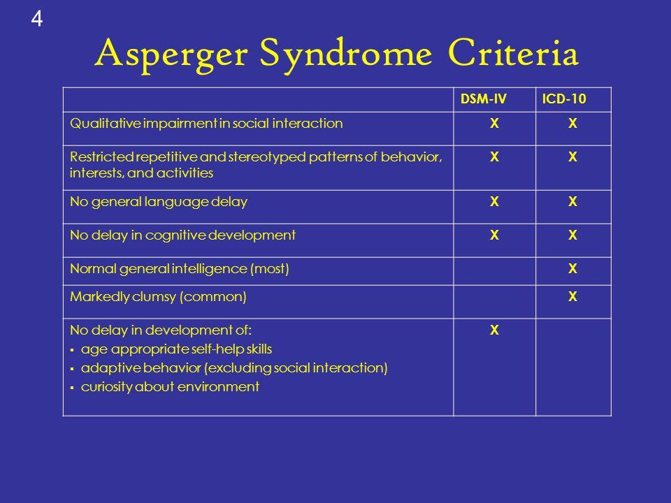 Asperger Syndrome Criteria