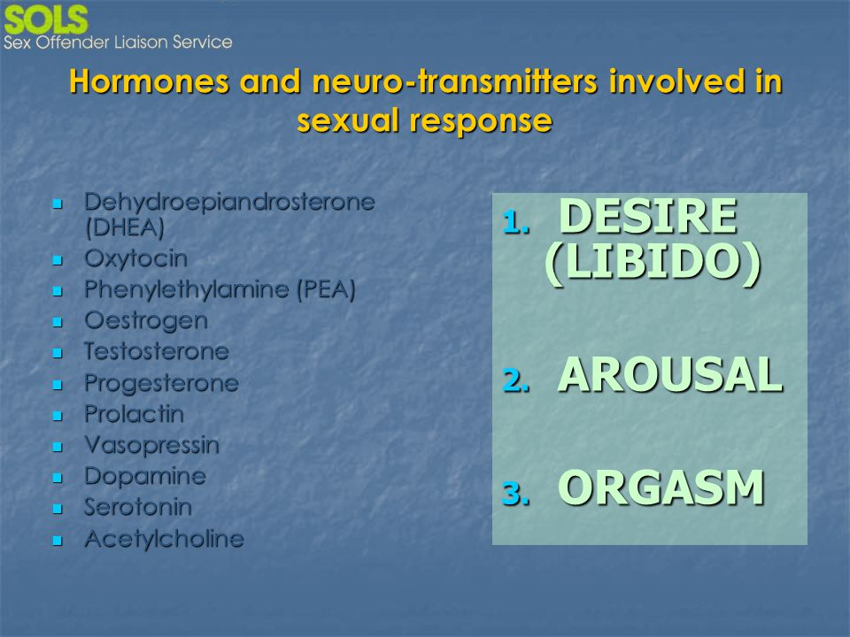 Hormones and neuro-transmitters involved in sexual response
