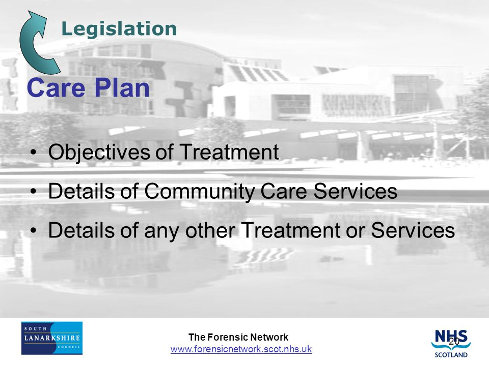 Care Plan Objectives of Treatment Details of Community Care Services