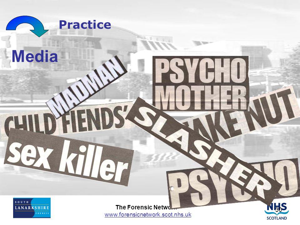 Practice Media.