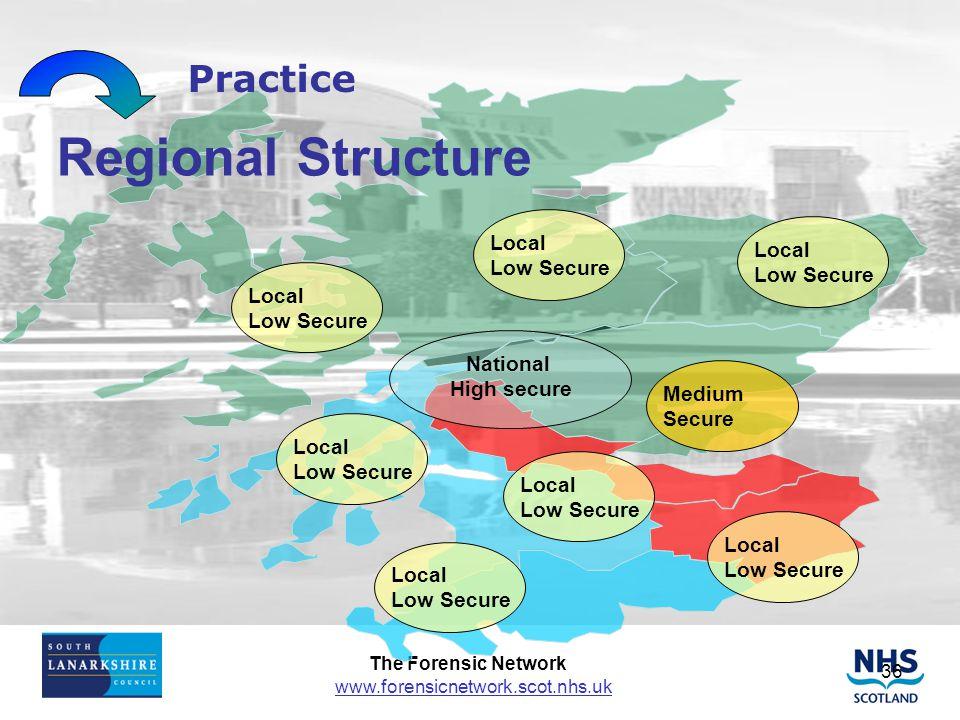 Regional Structure Practice