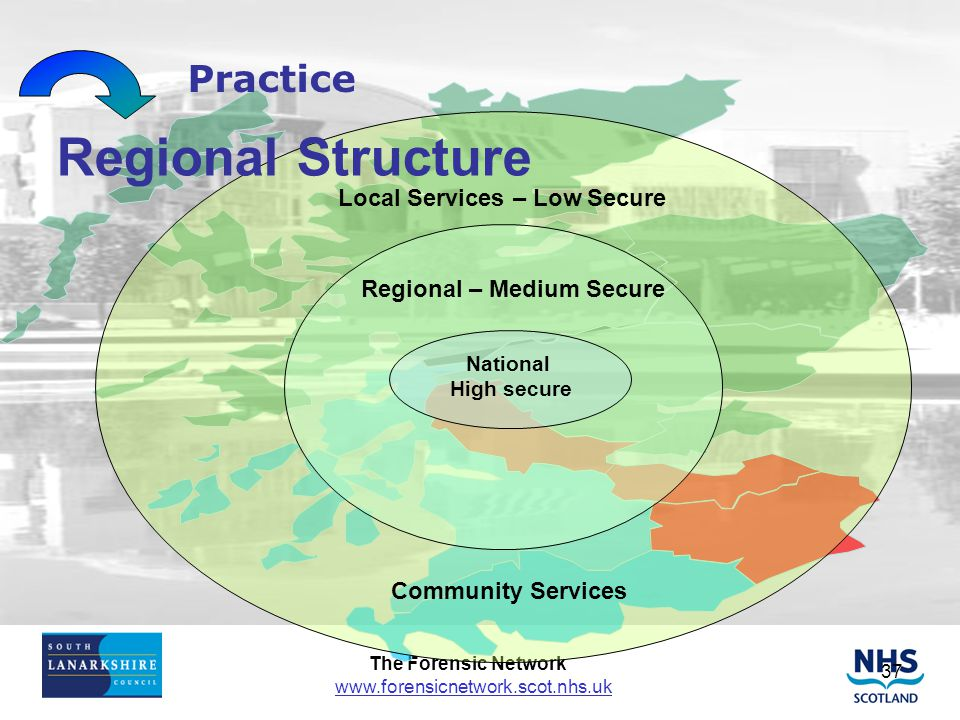 Regional Structure Practice Local Services – Low Secure