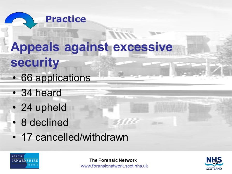 Appeals against excessive security
