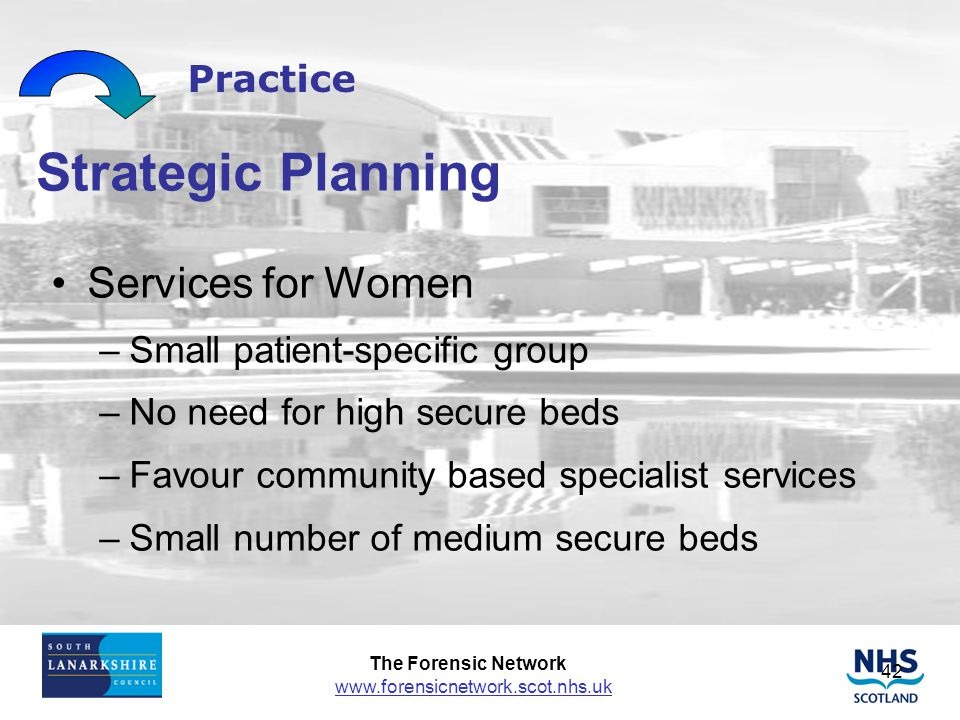 Strategic Planning Services for Women Practice