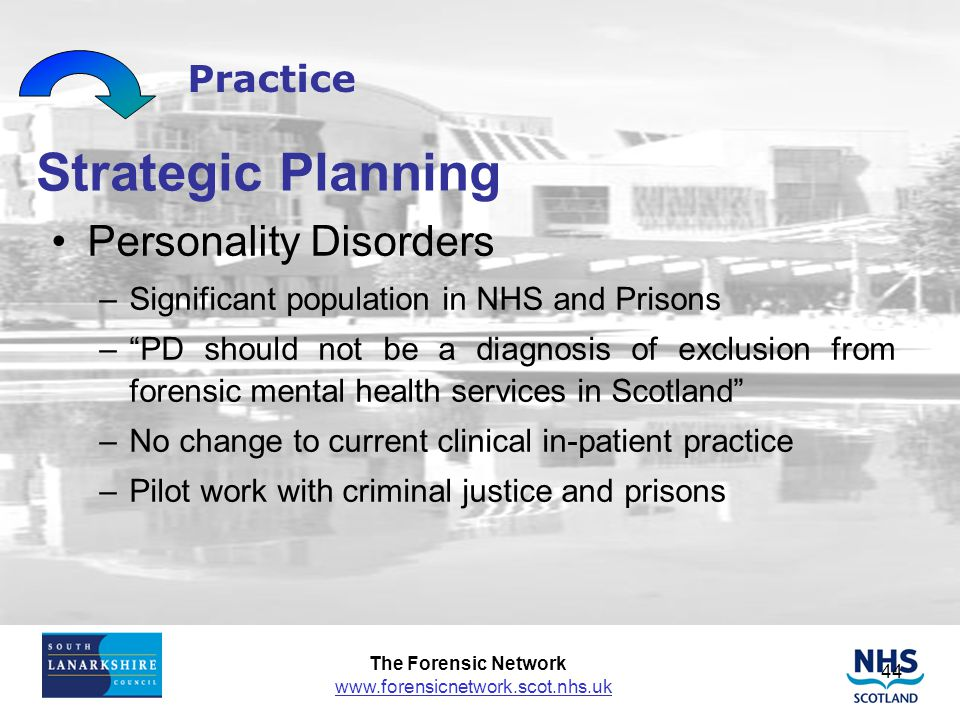 Strategic Planning Personality Disorders Practice