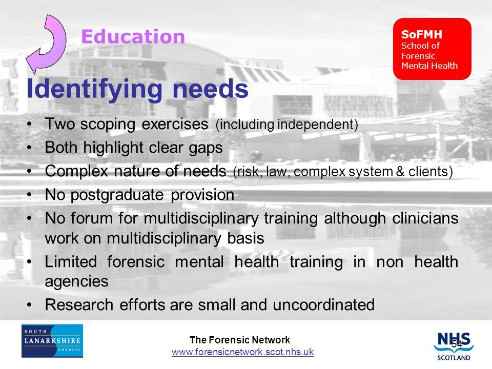 Identifying needs Education
