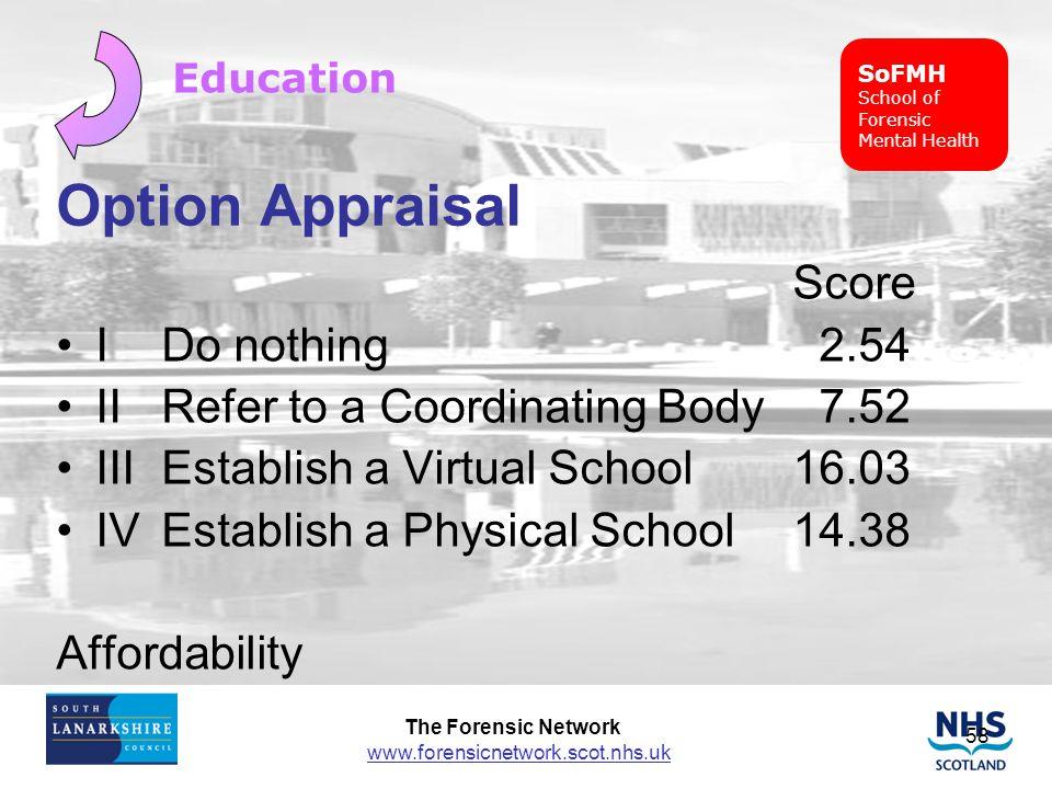 Option Appraisal Score I Do nothing 2.54