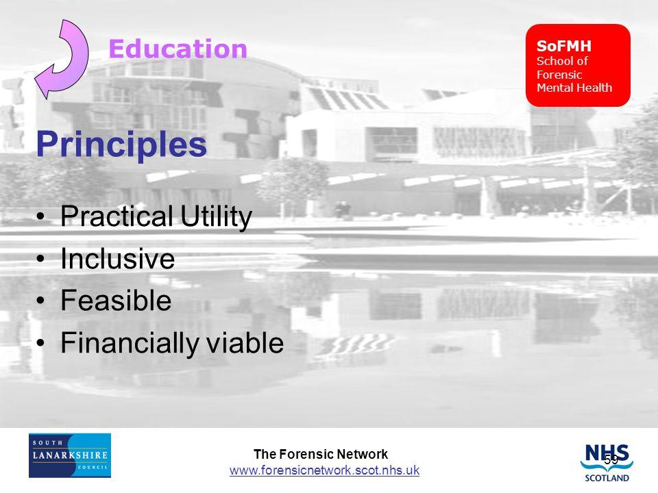 Principles Practical Utility Inclusive Feasible Financially viable