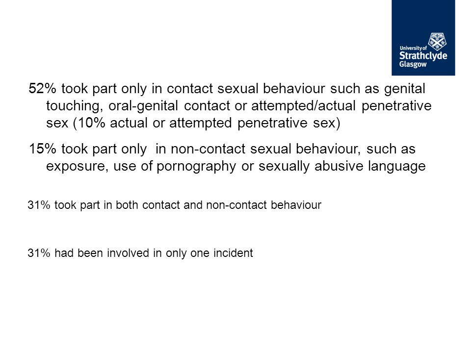 52% took part only in contact sexual behaviour such as genital touching, oral-genital contact or attempted/actual penetrative sex (10% actual or attempted penetrative sex)