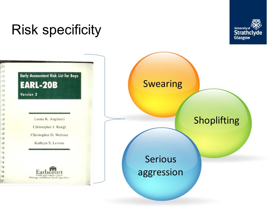Risk specificity Swearing Shoplifting Serious aggression
