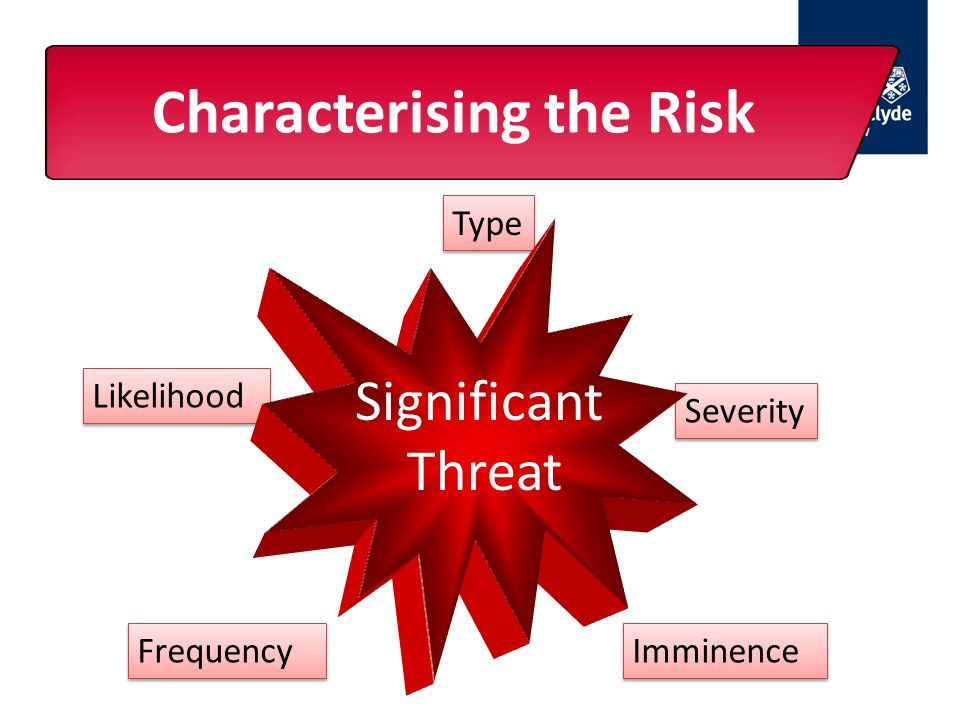 Characterising the Risk