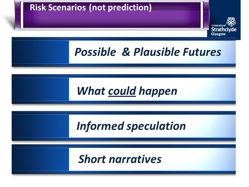 Possible & Plausible Futures