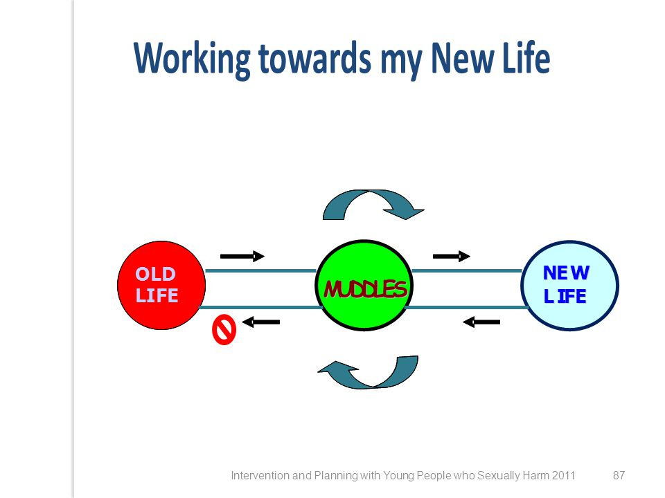 Working towards my New Life