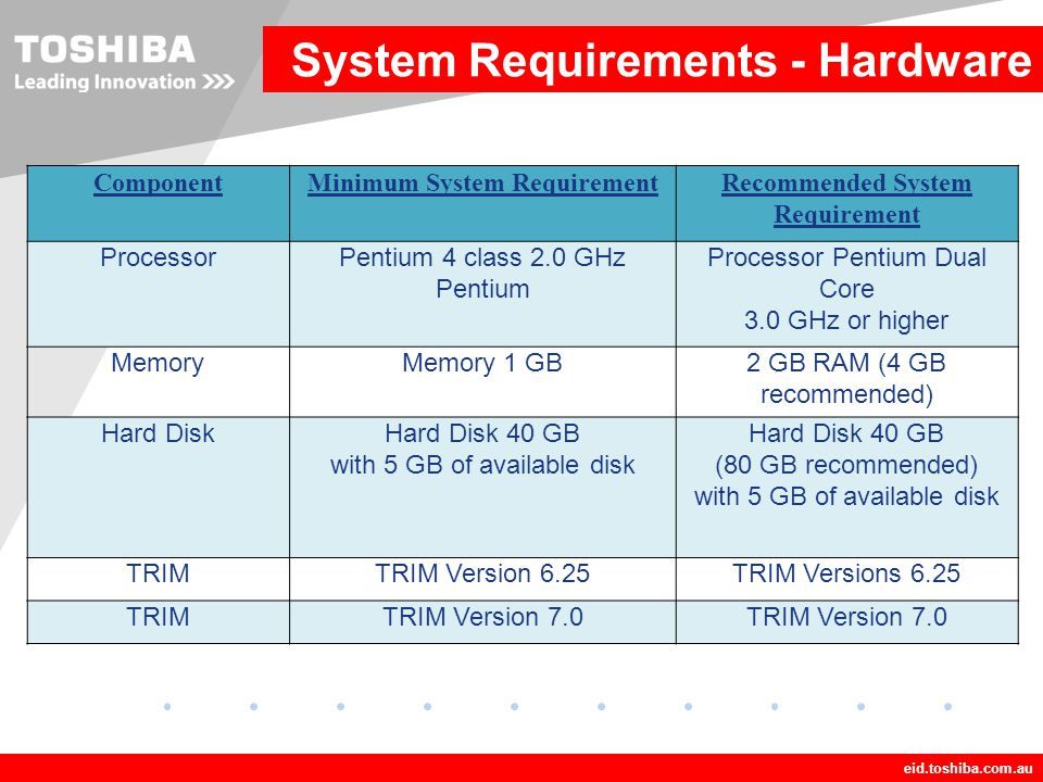 Minimum System Requirement Recommended System Requirement