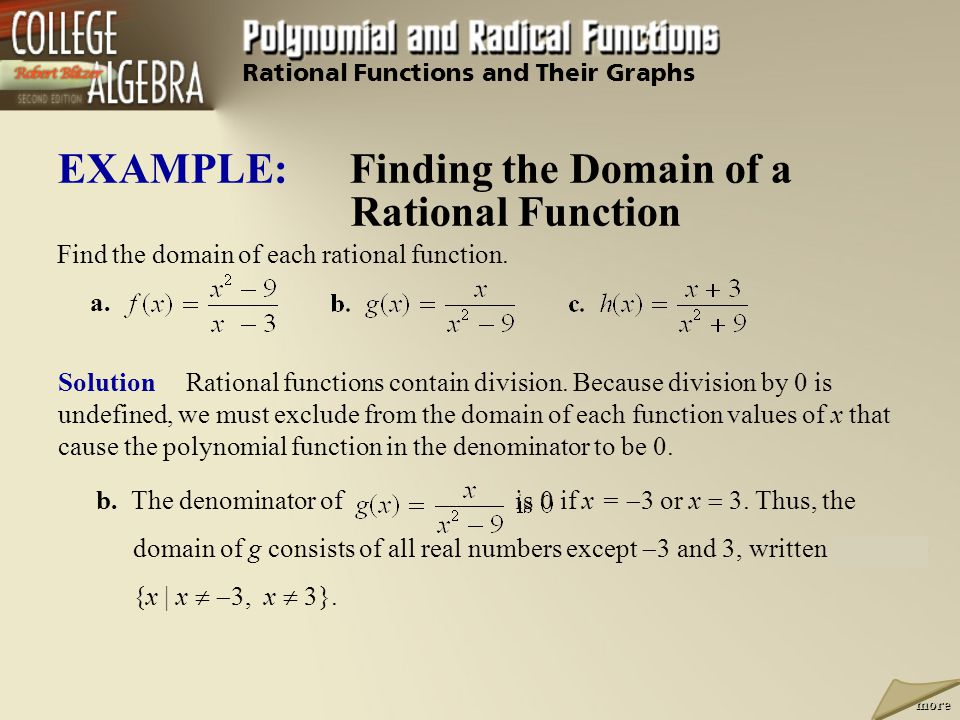EXAMPLE: Finding the Domain of a Rational Function