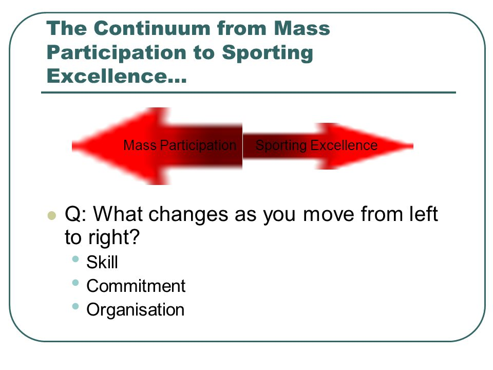 The Continuum from Mass Participation to Sporting Excellence…