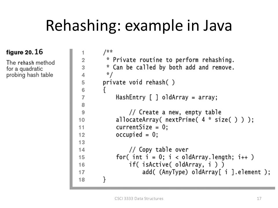 Rehashing: example in Java