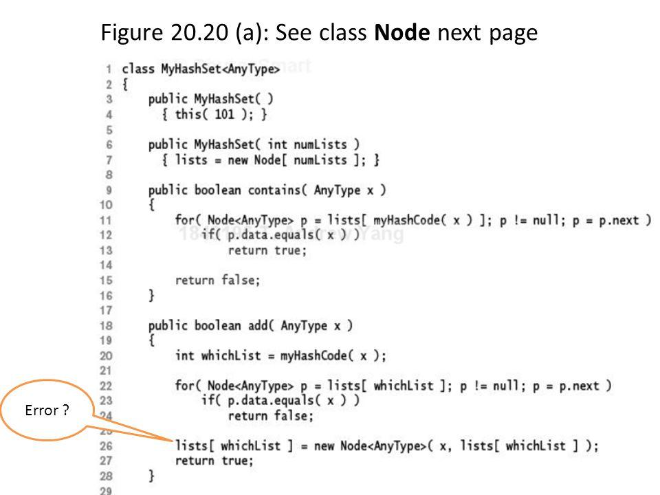 Figure 20.20 (a): See class Node next page