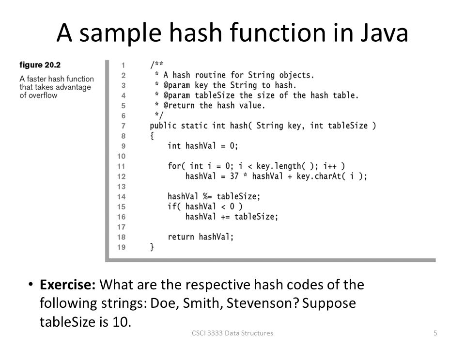 A sample hash function in Java
