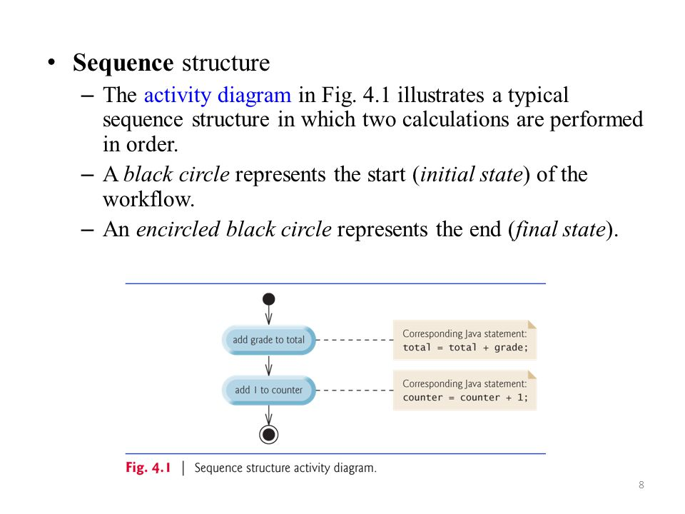 Sequence structure The activity diagram in Fig. 4.1 illustrates a typical sequence structure in which two calculations are performed in order.