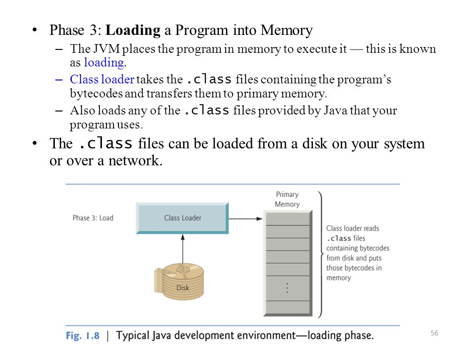 Phase 3: Loading a Program into Memory