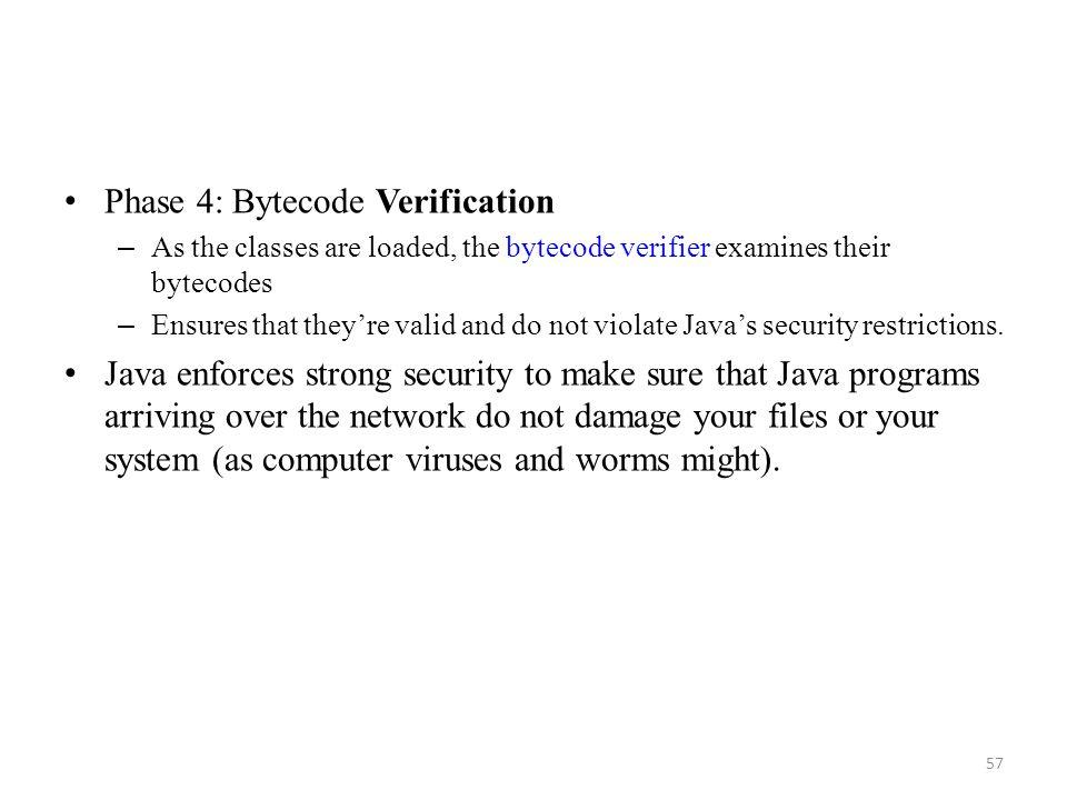Phase 4: Bytecode Verification