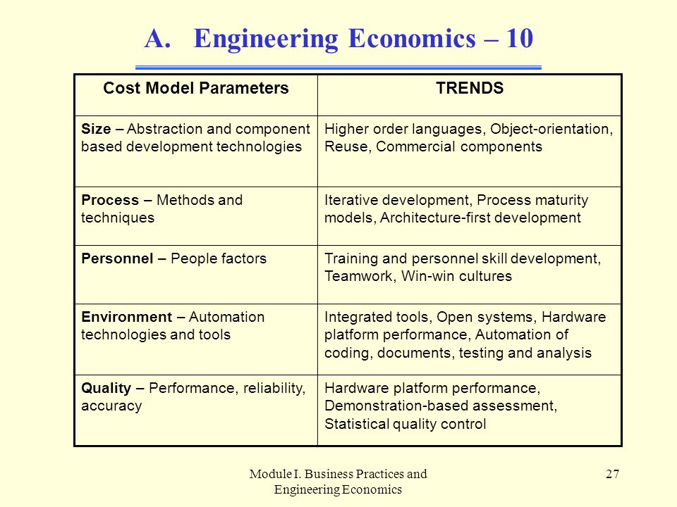 Engineering Economics – 10